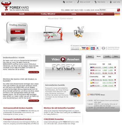 Screenshot Forexyard